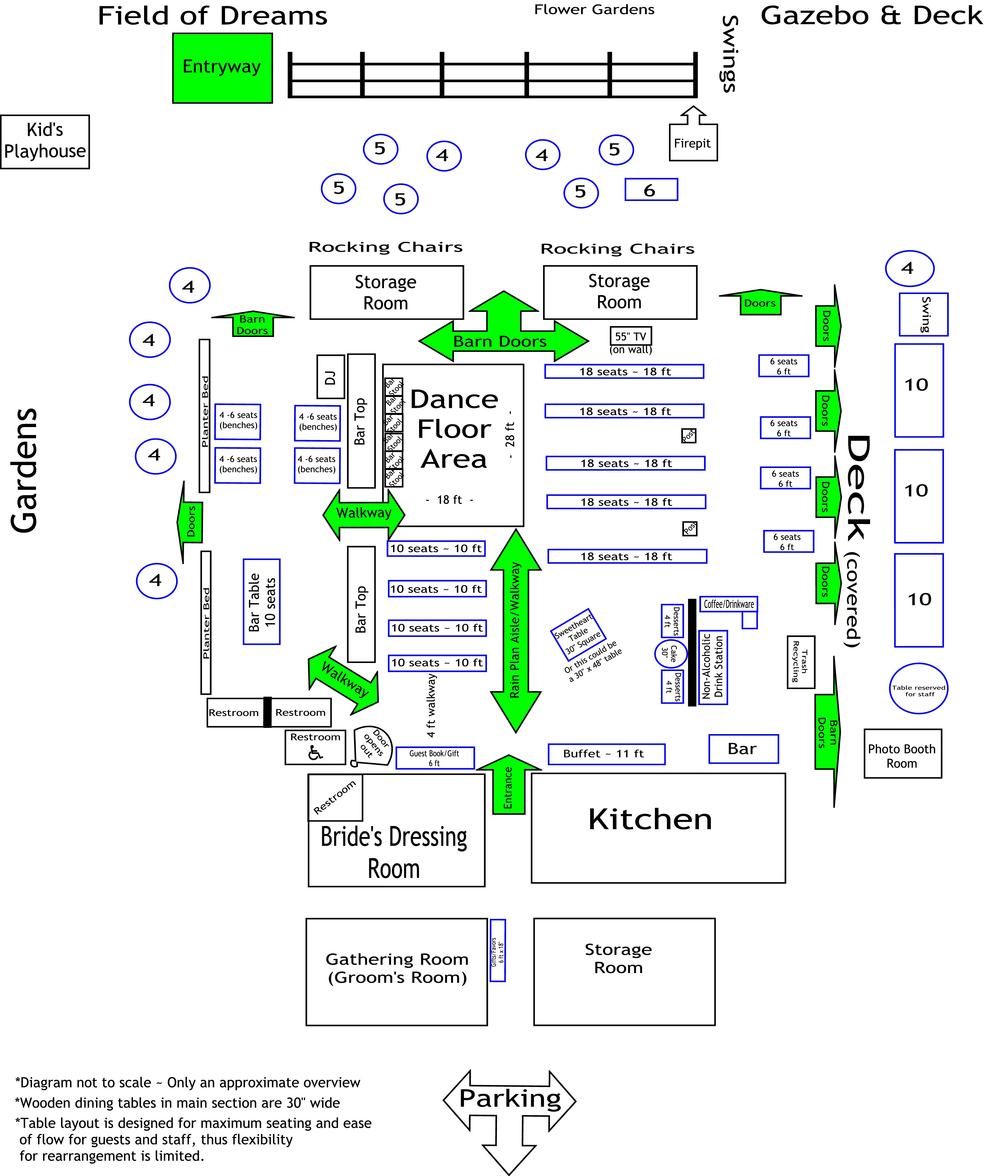 Here is an image of our barn layout